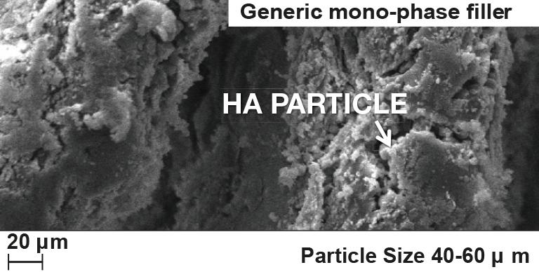 Generic mono-phase filler